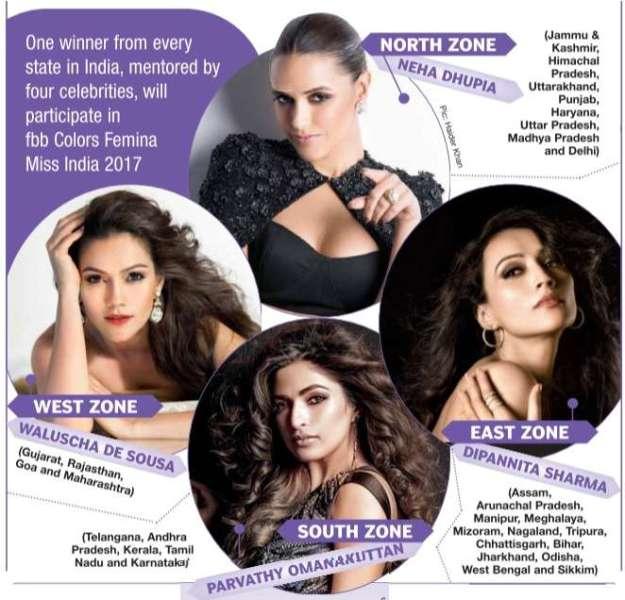 famina-miss-india-judges